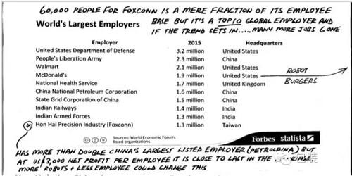 电子媒体让印刷工人失业机器人或让77%就业岗位消失