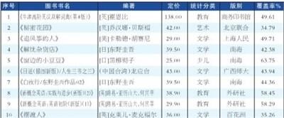 大奖网官网登录 1