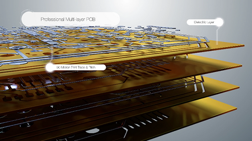 印刷电路板_nano dimension