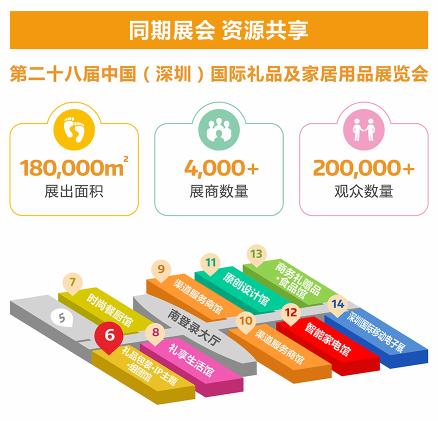 天辰招商主管35497包装企业机遇何在?看这,10月深圳礼品包装展招商全面启动!